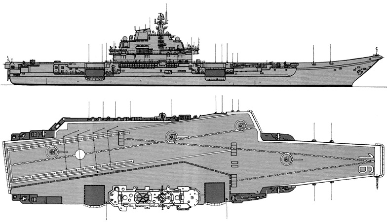 The Shandong Carrier